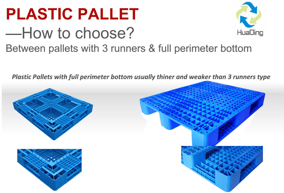 How to choose-between pallets with 3 runners and full perimeter bottom.jpg