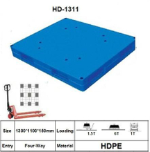 Plastic Pallet with Double-Faced. Smooth Surface. Stackable.