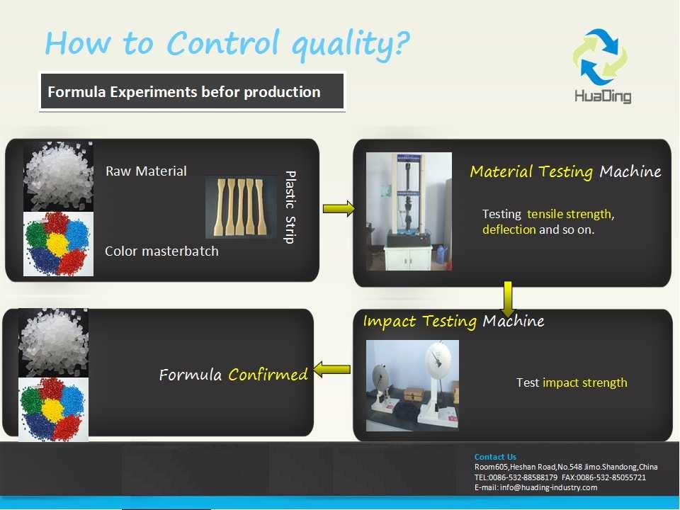 How we control quality.jpg